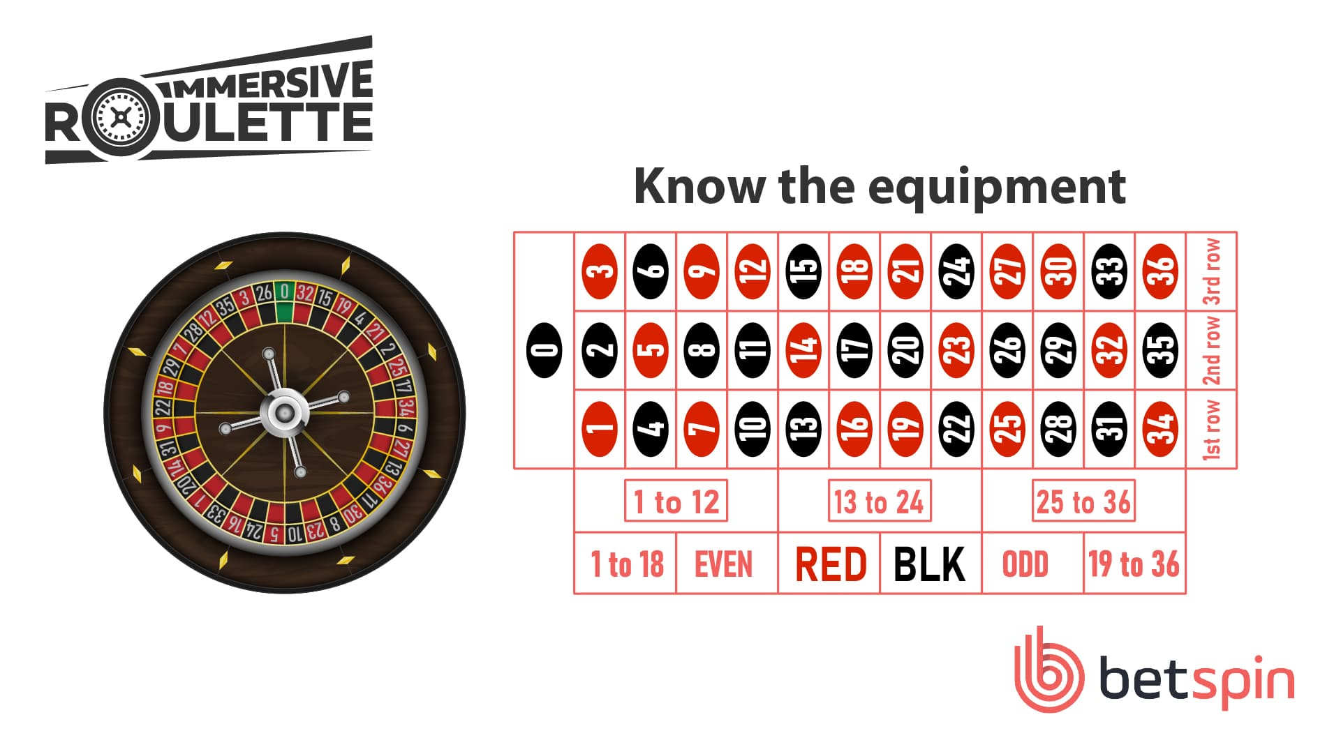 Immersive Roulette Step 1