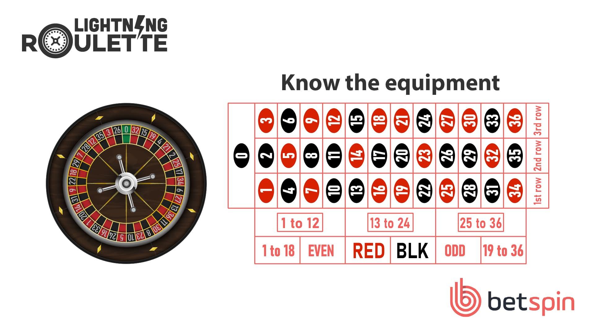 Lightning Roulette Step 1