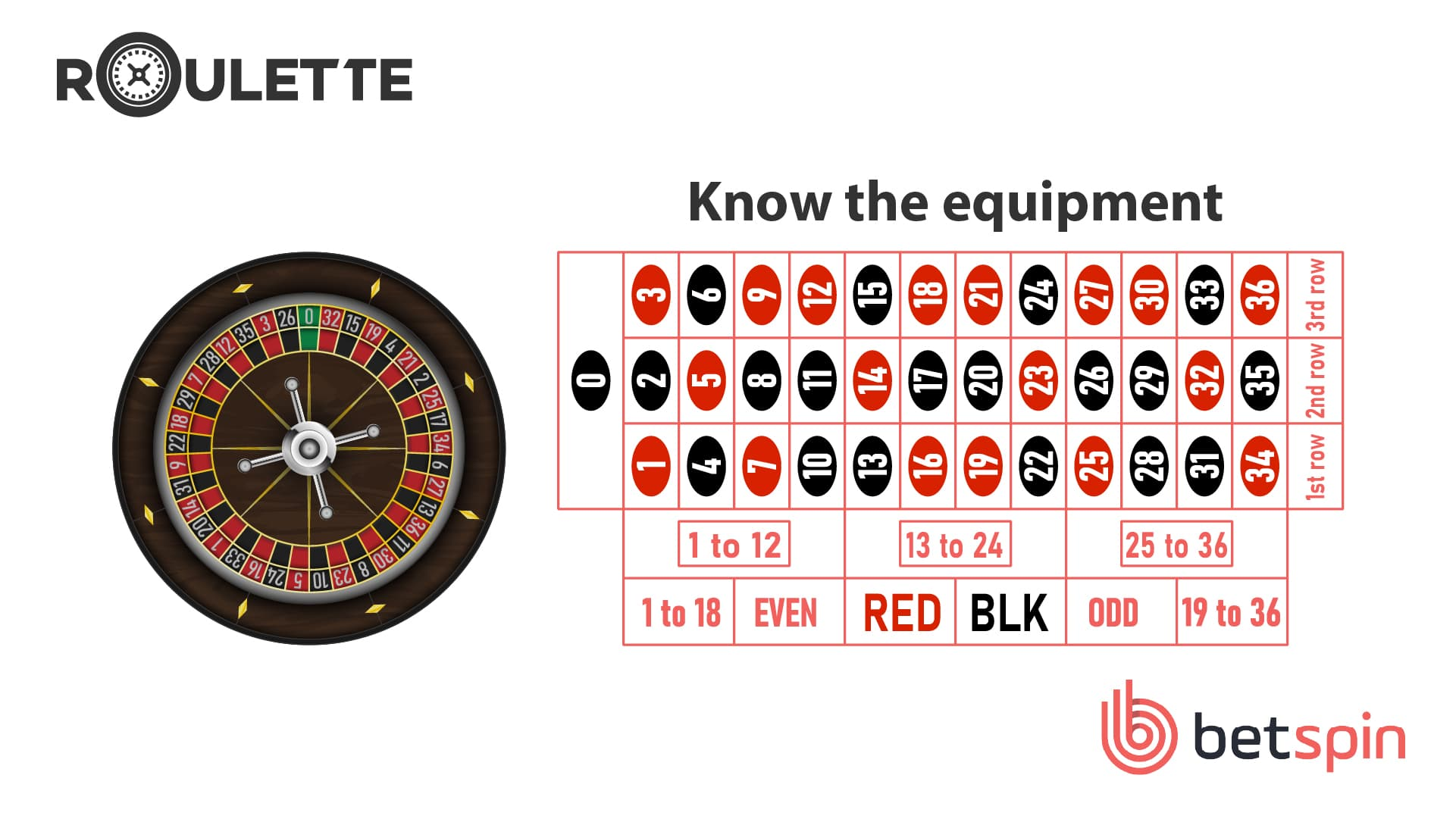 Live Roulette Step 1