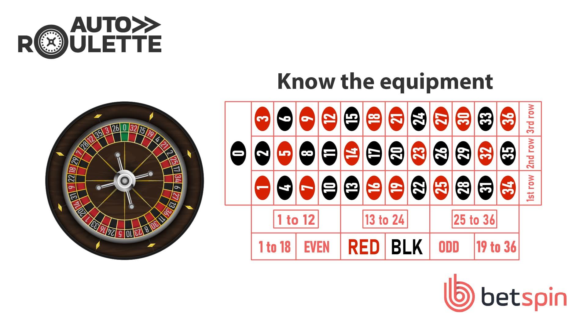 Auto Roulette Step 1
