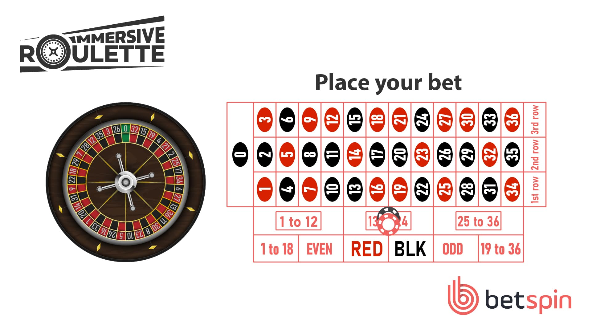 Immersive Roulette Step 2