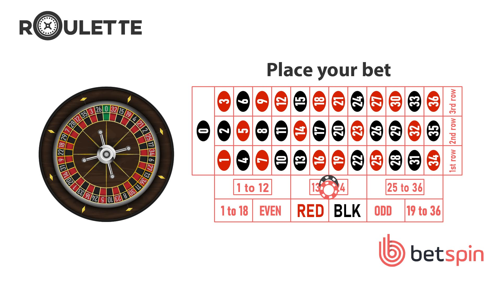 Live Roulette Step 2