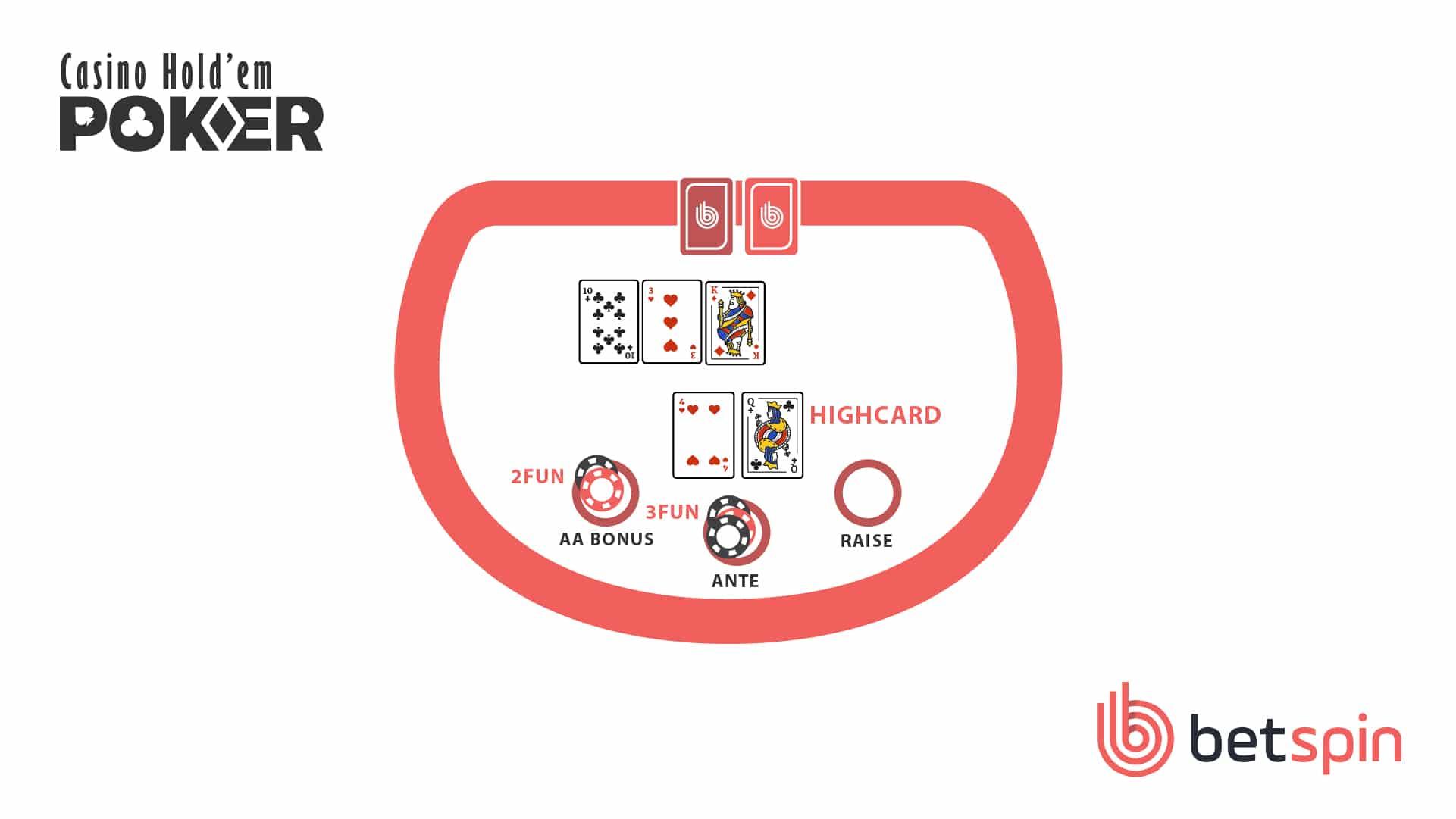 Casino Holdem Step 3