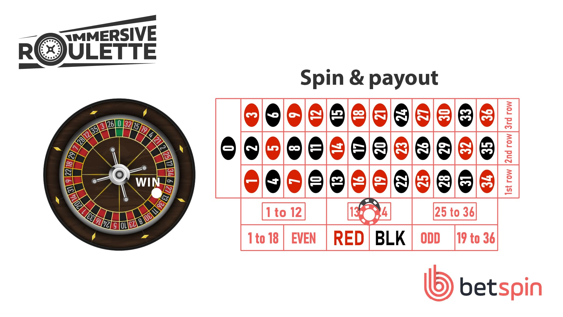 Immersive Roulette Step 3