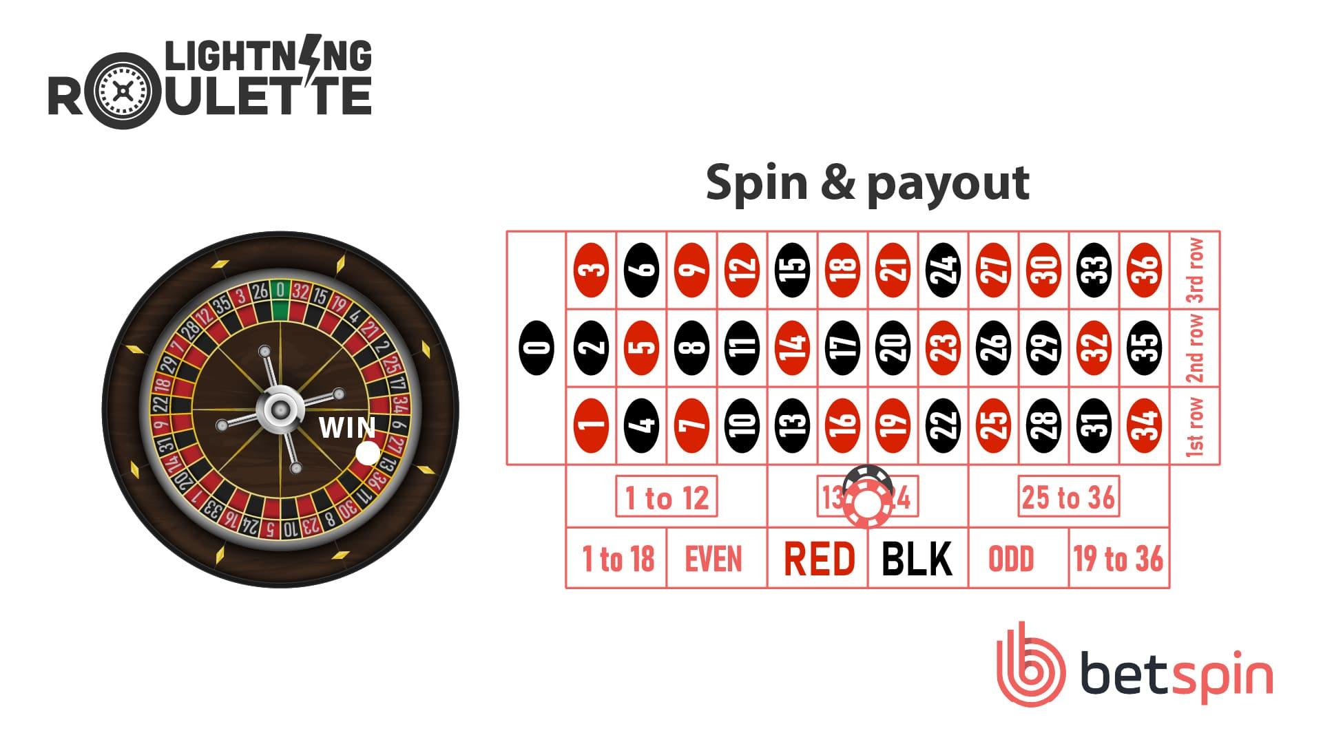Lightning Roulette Step 3