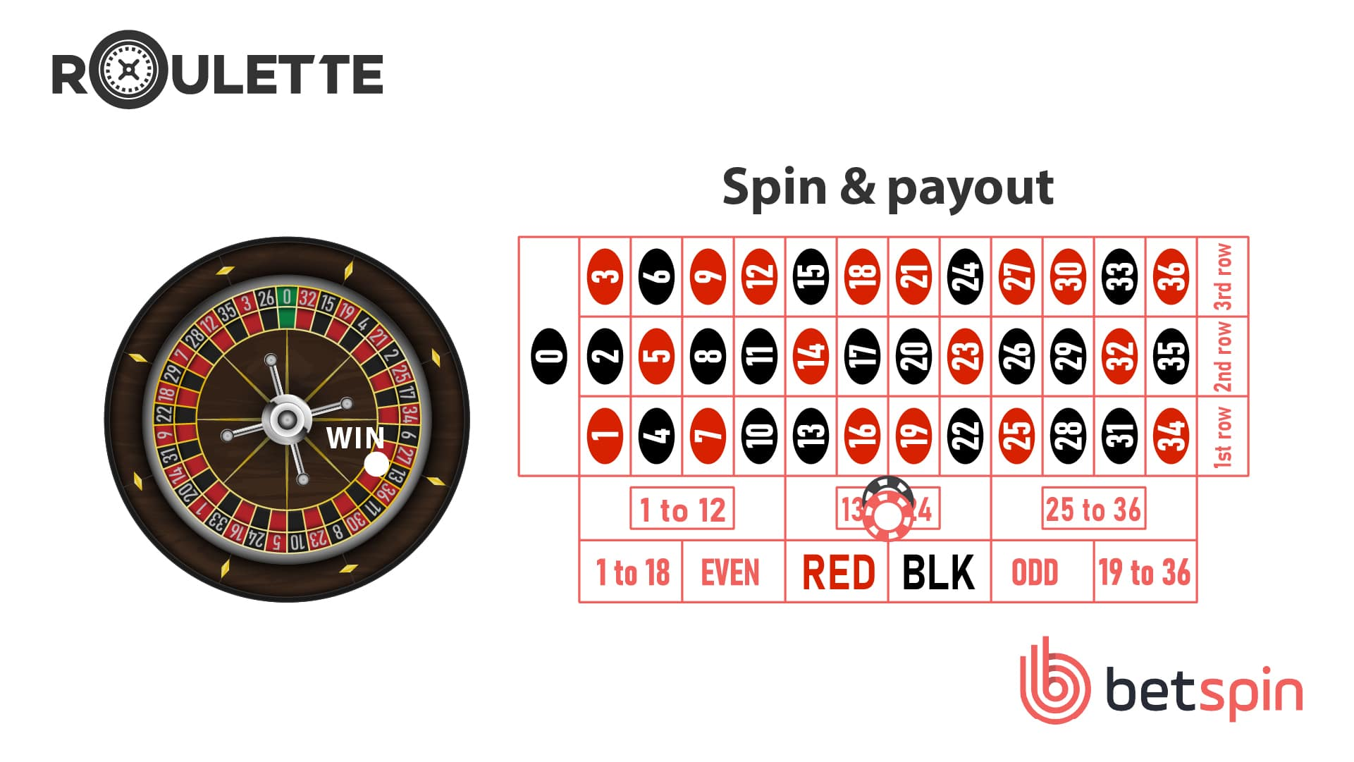 Live Roulette Step 3