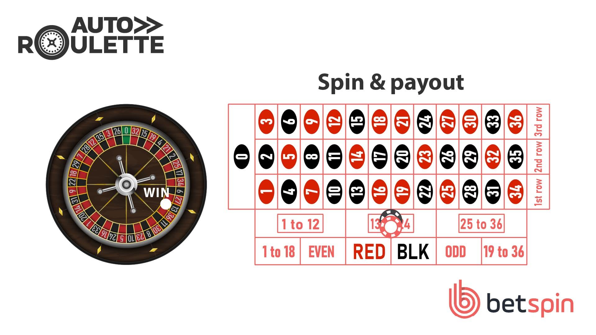 Auto Roulette Step 3
