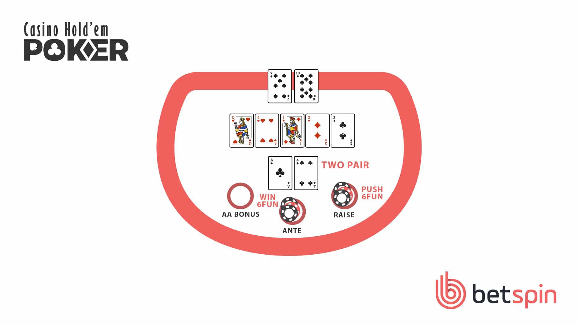 Casino Holdem Step 4