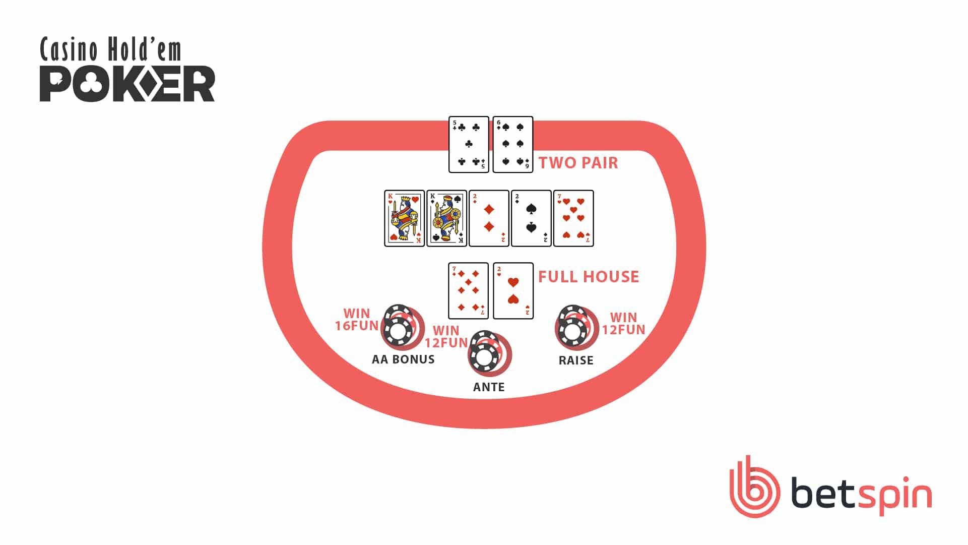 Casino Holdem Step 6