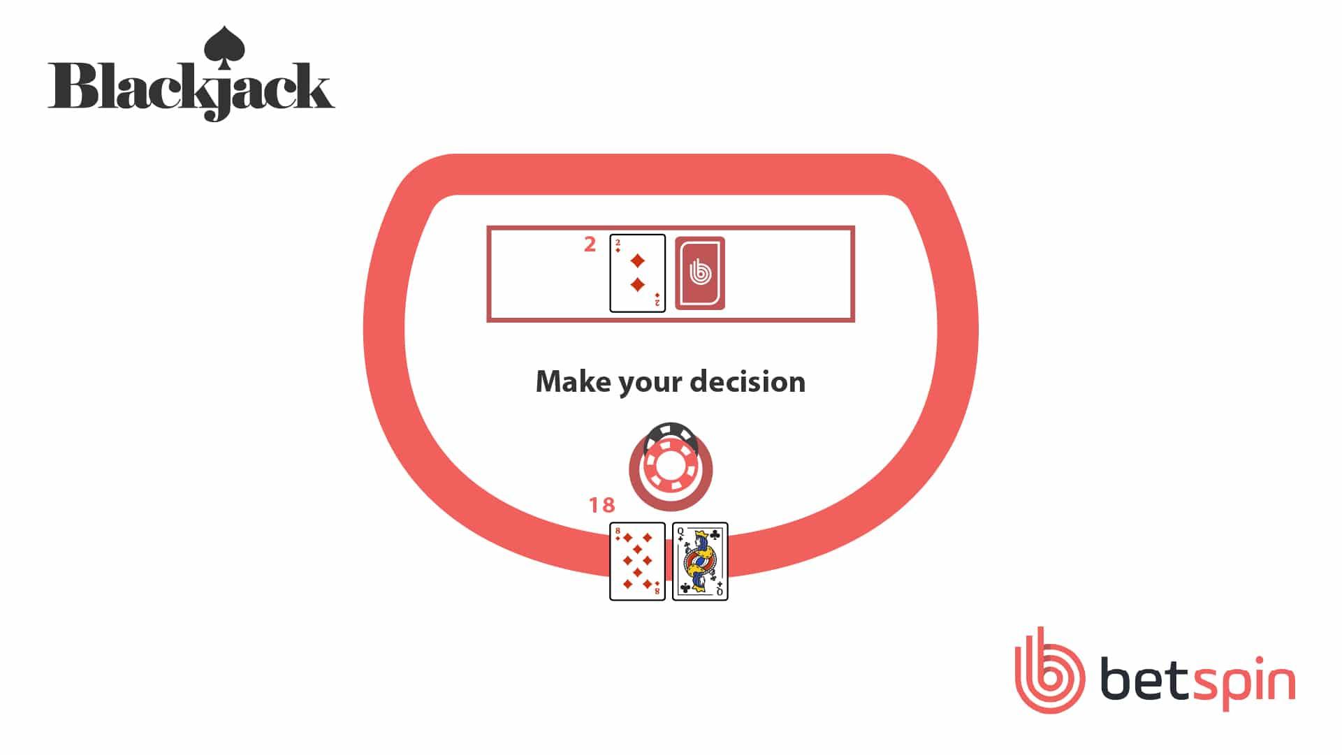 Blackjack Step 2