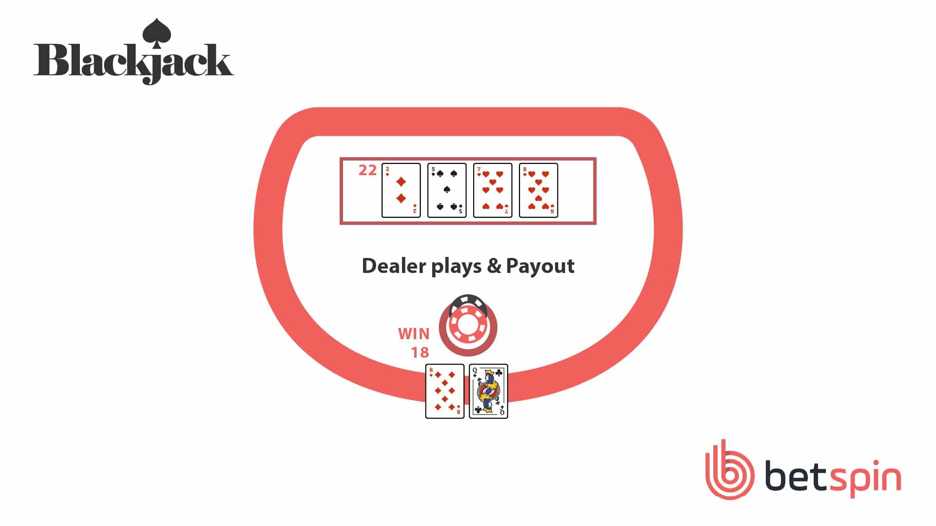 Blackjack Step 3